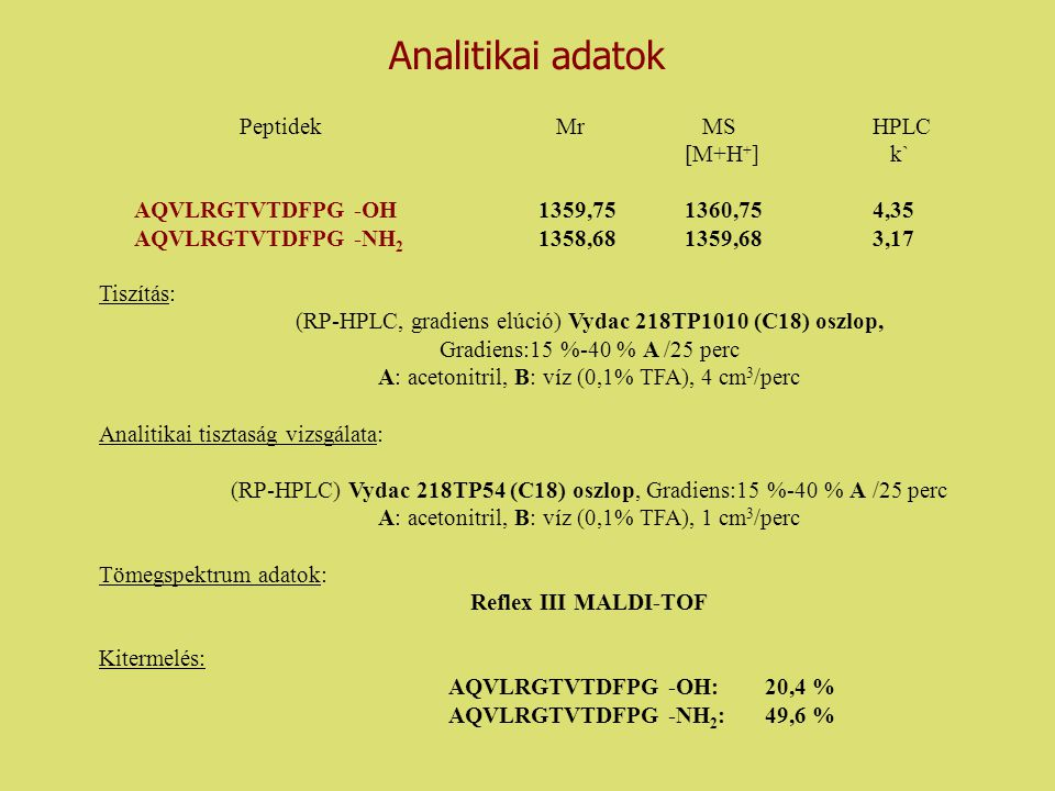 Analitikai adatok Peptidek Mr MS HPLC [M+H+] k`